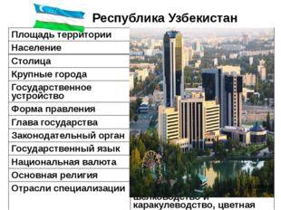 Республика Узбекистан Ташкент Площадь территории 448,9 тыс. км² Население 29,