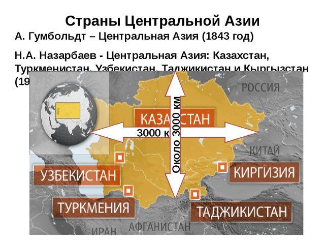 Страны Центральной Азии А. Гумбольдт – Центральная Азия (1843 год) Н.А. Назар...