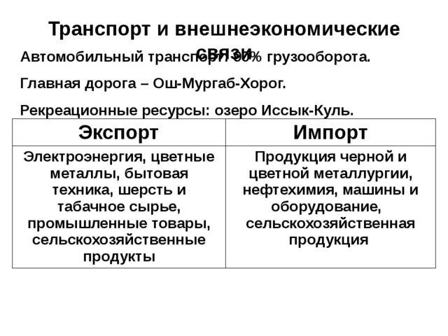 Транспорт и внешнеэкономические связи Автомобильный транспорт: 90% грузооборо...