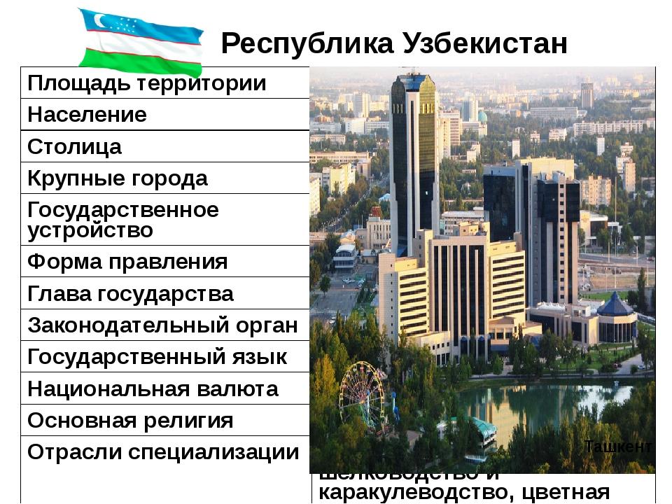 Республика Узбекистан Ташкент Площадь территории 448,9 тыс. км² Население 29,...