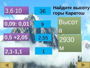 1,12-0,12 1:0,5 2² 8:0,1 15·0,01 10:0,25 1 2 4 80 0,15 40 Каких зверей ты уви