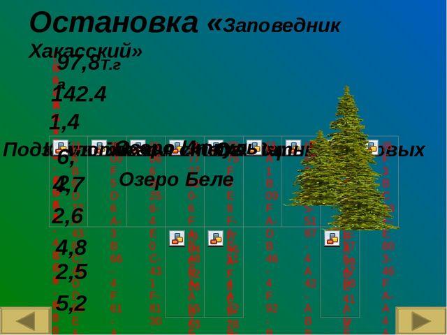 Озеро Иткуль Озеро Беле Остановка «Заповедник Хакасский» 97,8Т.га 1,4 6,2 4,7...