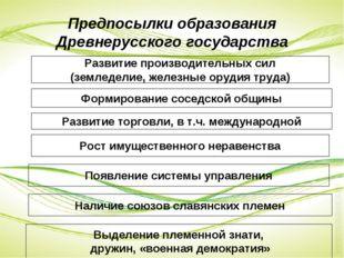 Развитие производительных сил (земледелие, железные орудия труда) Формировани