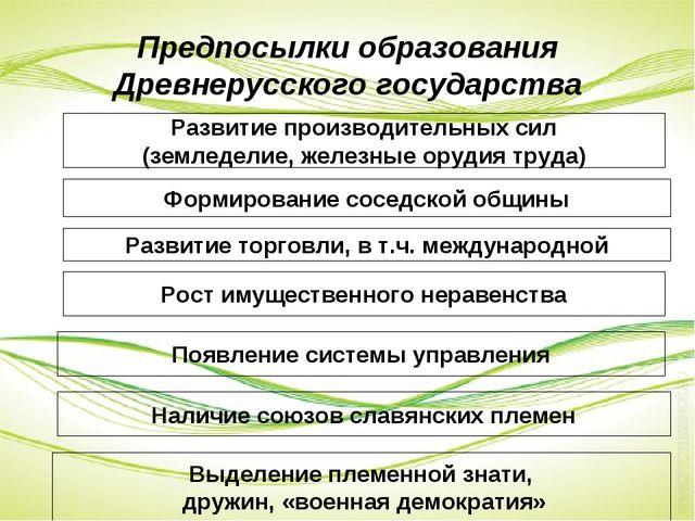 Развитие производительных сил (земледелие, железные орудия труда) Формировани...