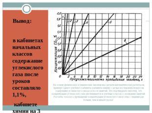 На основе физических и химических законов мы сделали математические расчеты н