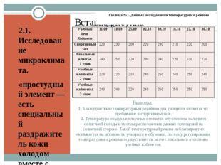 Выводы: 1. Благоприятным температурным режимом для учащихся является их преб