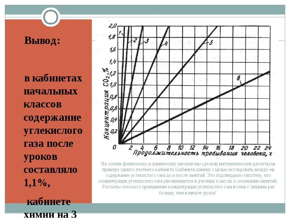 На основе физических и химических законов мы сделали математические расчеты н...