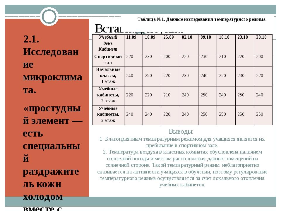 Выводы: 1. Благоприятным температурным режимом для учащихся является их преб...