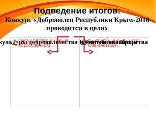 Подведение итогов: Конкурс «Доброволец Республики Крым-2016 проводится в целях