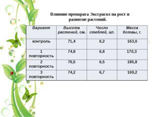 Влияние препарата Экстрасол на рост и развитие растений. Вариант Высота раст
