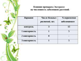 Влияние препарата Экстрасол на численность заболевших растений. Вариант Числ