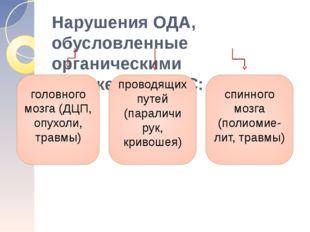 Нарушения ОДА, обусловленные органическими поражениями НС: головного мозга (Д
