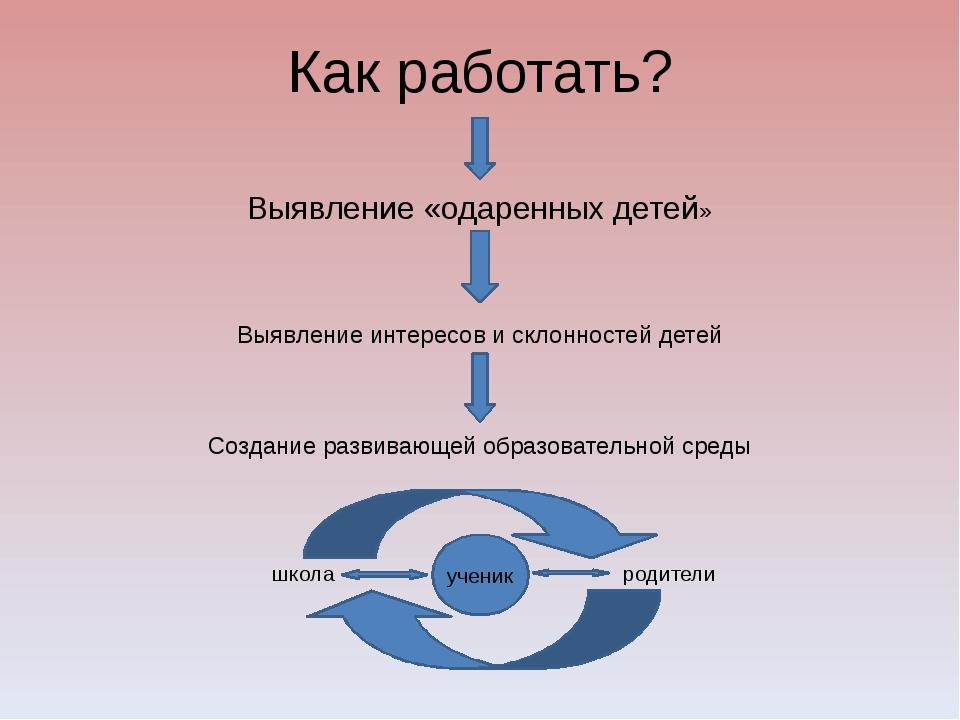 Как работать? Выявление «одаренных детей» Выявление интересов и склонностей д...