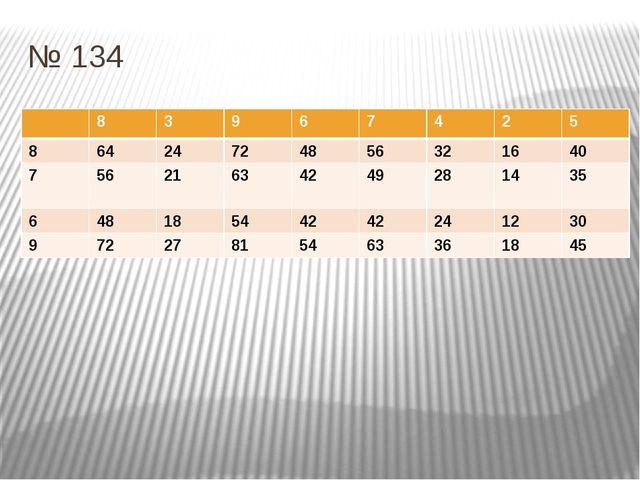 № 134 8 3 9 6 7 4 2 5 8 64 24 72 48 56 32 16 40 7 56 21 63 42 49 28 14 35 6 4...