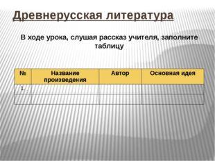 Древнерусская литература В ходе урока, слушая рассказ учителя, заполните табл