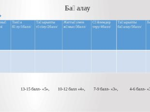Бағалау Бағалау парағы 11-15 балл - «5» 10-6 балл -«4» 5-1балл-«3» 0 балл- «