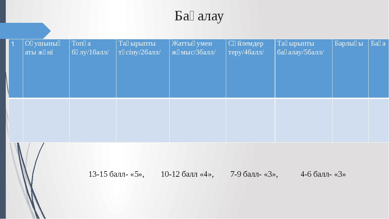 Бағалау Бағалау парағы 11-15 балл - «5» 10-6 балл -«4» 5-1балл-«3» 0 балл- «...