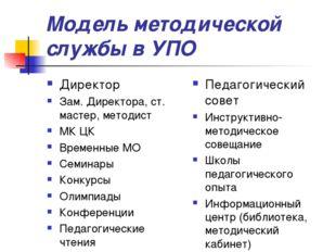 Модель методической службы в УПО Директор Зам. Директора, ст. мастер, методис