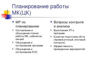 Планирование работы МК(ЦК) МР по планированию Составление и обсуждение планов