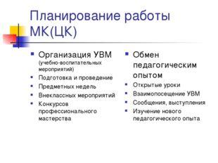 Планирование работы МК(ЦК) Организация УВМ (учебно-воспитательных мероприятий
