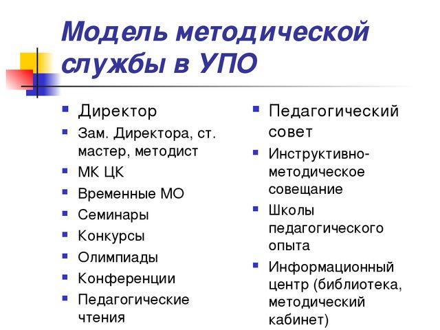 Модель методической службы в УПО Директор Зам. Директора, ст. мастер, методис...