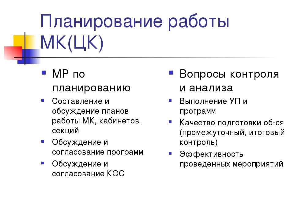 Планирование работы МК(ЦК) МР по планированию Составление и обсуждение планов...