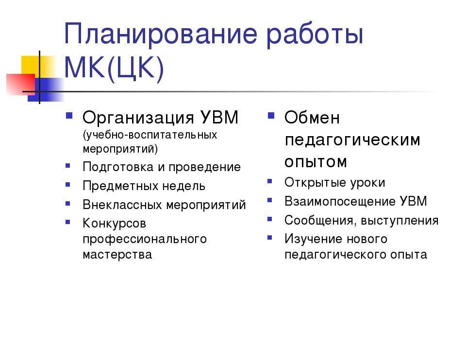 Планирование работы МК(ЦК) Организация УВМ (учебно-воспитательных мероприятий...