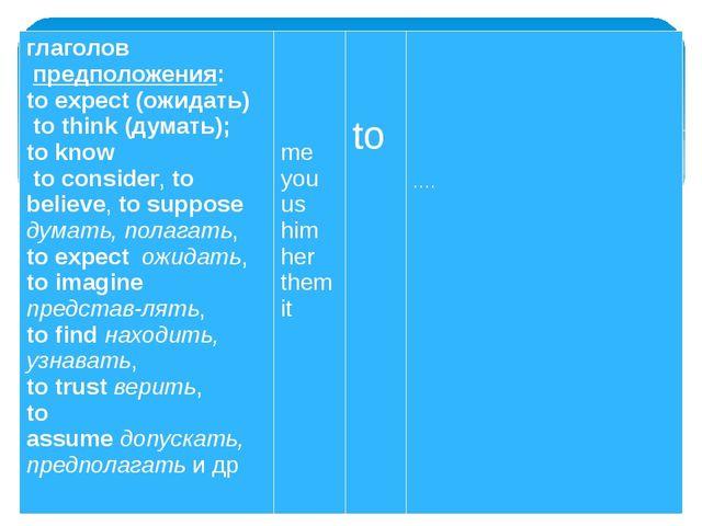 глаголовпредположения: toexpect(ожидать) tothink(думать); toknow t...