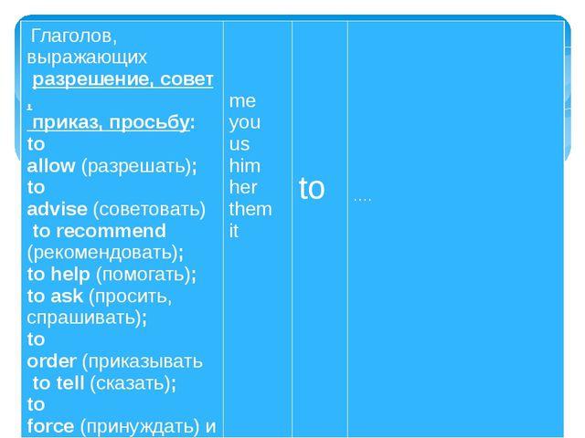 Глаголов, выражающих разрешение,совет, приказ,просьбу: to allow(разреш...