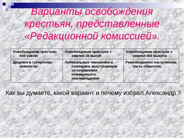 Варианты освобождения крестьян, представленные «Редакционной комиссией». Как...
