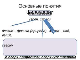 Основные понятия философии Метафизика (греч. слово) Фюзис – физика (природа)