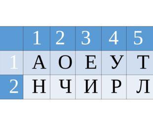 1 2 3 4 5 1 А О Е У Т 2 Н Ч И Р Л