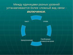Между единицами разных уровней устанавливаются более сложный вид связи - вклю