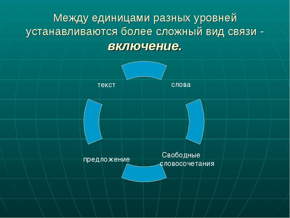 Между единицами разных уровней устанавливаются более сложный вид связи - вклю...