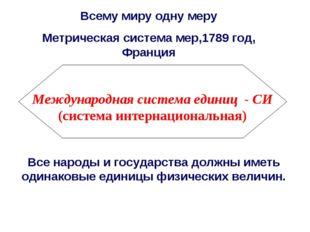 Международная система единиц - СИ (система интернациональная) Все народы и г