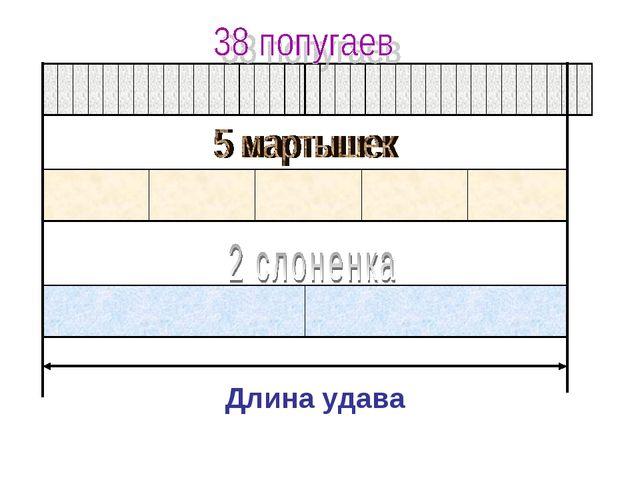 Длина удава