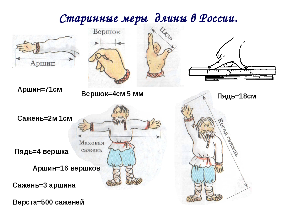 Старинные меры длины в России. Вершок=4см 5 мм Пядь=18см Аршин=71см Сажень=2м...