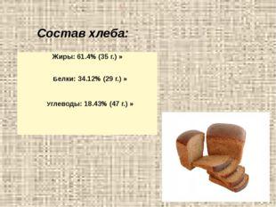 Жиры:61.4% (35 г.) » Белки:34.12% (29 г.) » Углеводы:18.43% (47 г.) » Сост