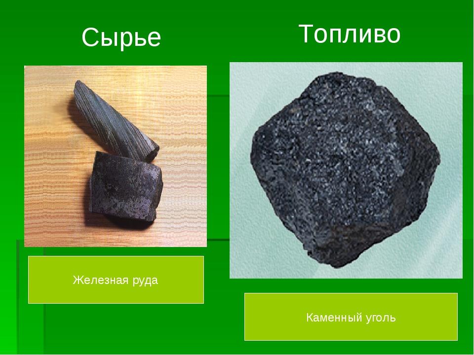 Железная руда Каменный уголь Сырье Топливо