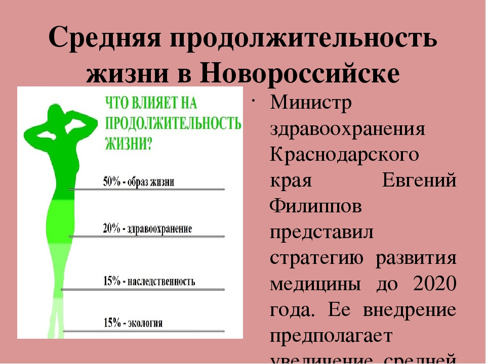 Средняя продолжительность жизни в Новороссийске Министр здравоохранения Красн...