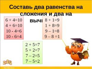 Составь два равенства на сложения и два на вычитания. 6 + 4=10 4 + 6=10 10 -