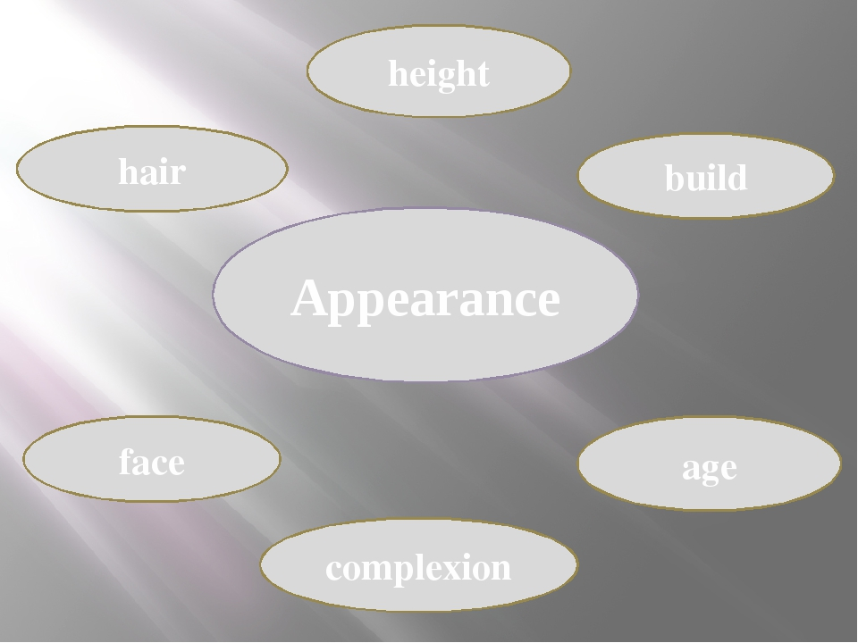 Appearance build age complexion face hair height