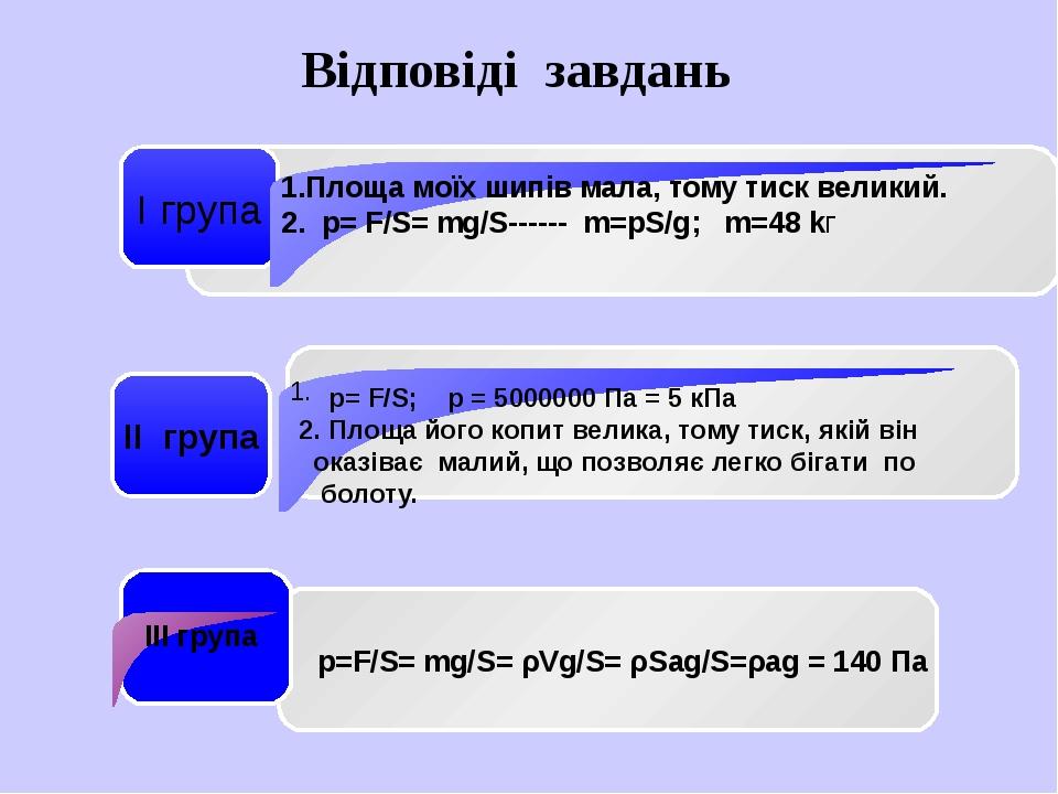Відповіді завдань р= F/S; р = 5000000 Па = 5 кПа 2. Площа його копит велика,...