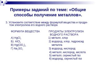 Примеры заданий по теме: «Общие способы получение металлов». 3. Установите со