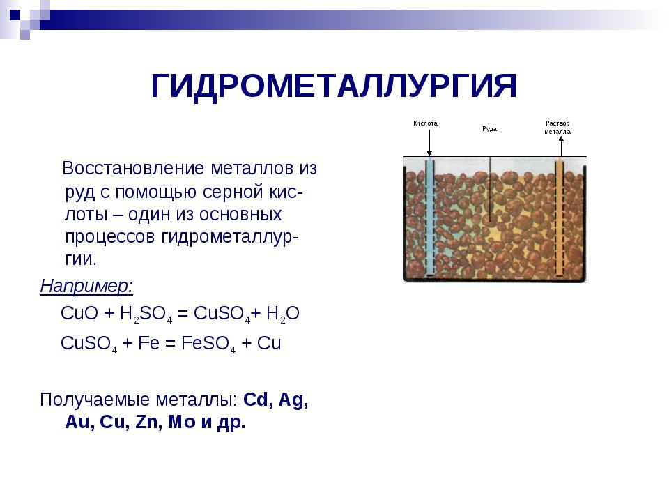 ГИДРОМЕТАЛЛУРГИЯ Восстановление металлов из руд с помощью серной кис-лоты – о...