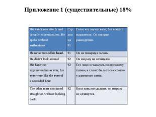 Приложение 1 (существительные) 18% Hisvoicewas utterly and drearily expressio