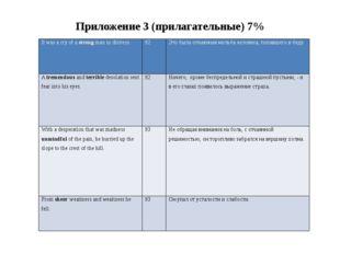 Приложение 3 (прилагательные) 7% It was a cry of astrongman in distress. 92 Э
