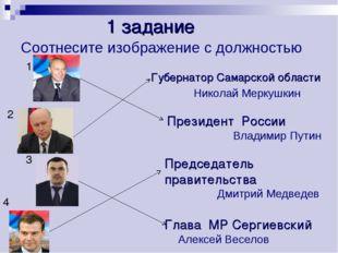 Соотнесите изображение с должностью 1 2 3 4 Губернатор Самарской области През