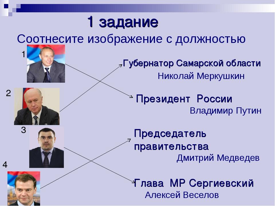 Соотнесите изображение с должностью 1 2 3 4 Губернатор Самарской области През...