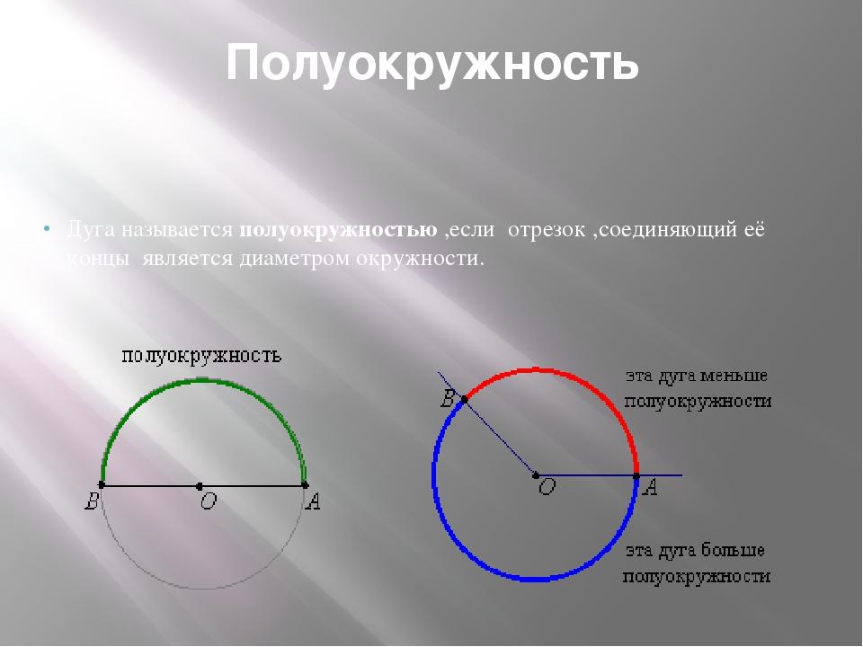 Полуокружность Дуга называется полуокружностью ,если отрезок ,соединяющий её...